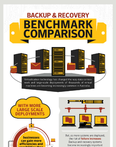 Infographic: Backup and recovery benchmark comparison
